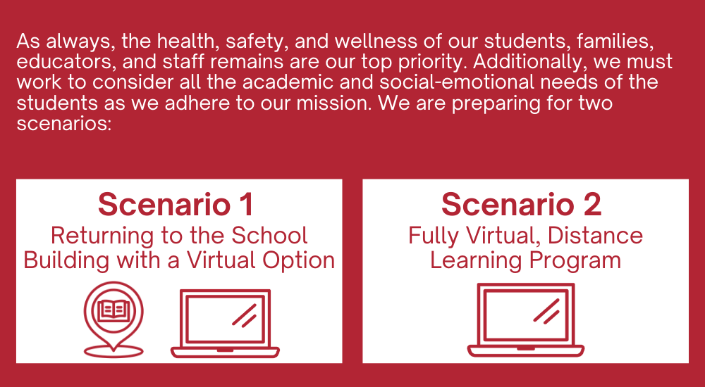 As always, the health, safety, and wellness of our students, families, educators, and staff remains are our top priority. Additionally, we must work to consider all the academic and social-emotional needs of the students as we adhere to our mission. We are preparing for two scenarios: Scenario 1 Returning to the School Building with a Virtual Option, Scenario 2 Fully Virtual, Distance Learning Program